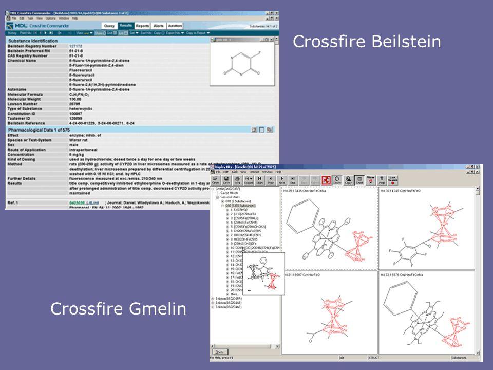 Crossfire Beilstein Crossfire Gmelin