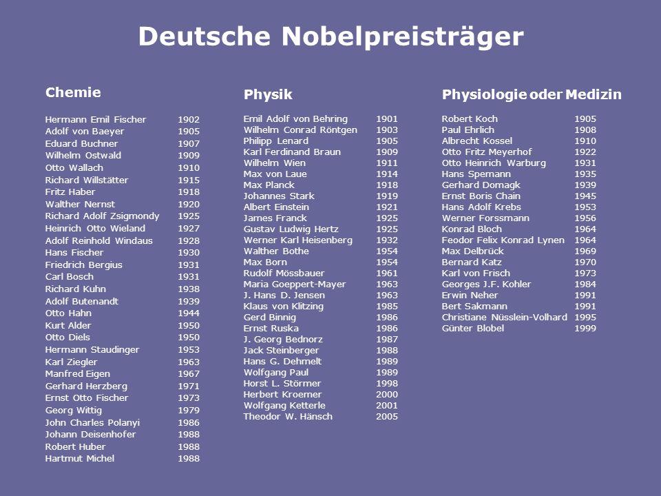 Chemie Hermann Emil Fischer1902 Adolf von Baeyer1905 Eduard Buchner1907 Wilhelm Ostwald1909 Otto Wallach1910 Richard Willstätter1915 Fritz Haber1918 W