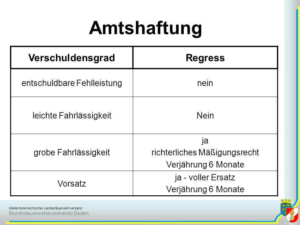 Niederösterreichischer Landesfeuerwehrverband Bezirksfeuerwehrkommando Baden Amtshaftung VerschuldensgradRegress entschuldbare Fehlleistungnein leicht
