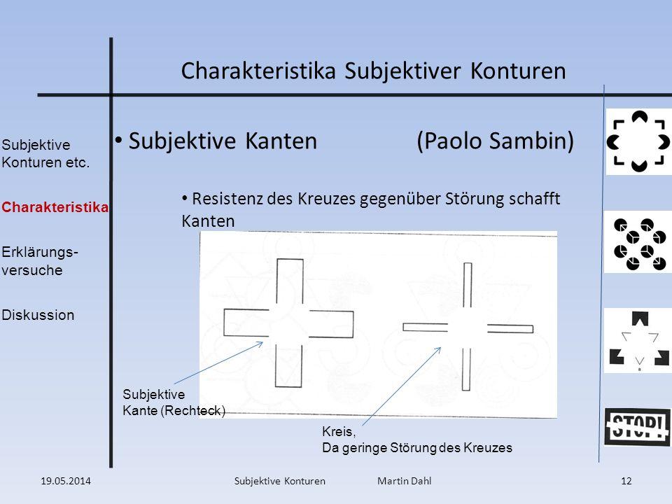 Subjektive Konturen etc. Charakteristika Erklärungs- versuche Diskussion Charakteristika Subjektiver Konturen Subjektive Kanten(Paolo Sambin) Resisten