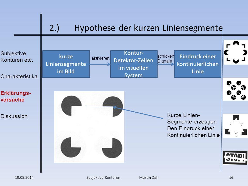 Subjektive Konturen etc. Charakteristika Erklärungs- versuche Diskussion 2.)Hypothese der kurzen Liniensegmente kurze Liniensegmente im Bild Kontur- D