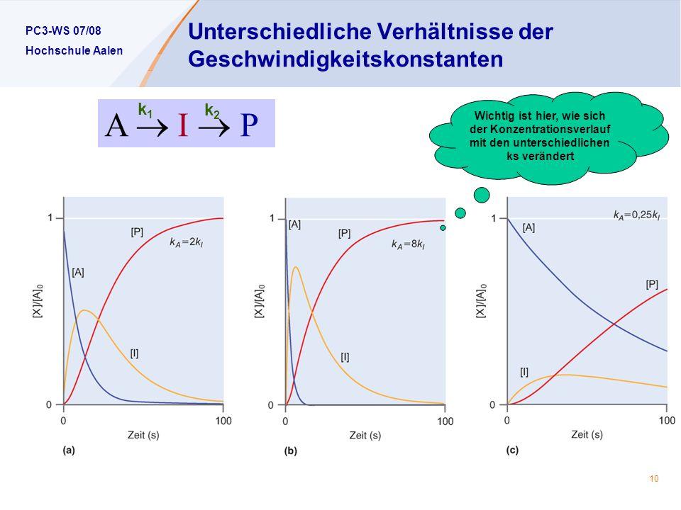 PC3-WS 07/08 Hochschule Aalen 10 Unterschiedliche Verhältnisse der Geschwindigkeitskonstanten A I P k1k1 k2k2 Wichtig ist hier, wie sich der Konzentrationsverlauf mit den unterschiedlichen ks verändert