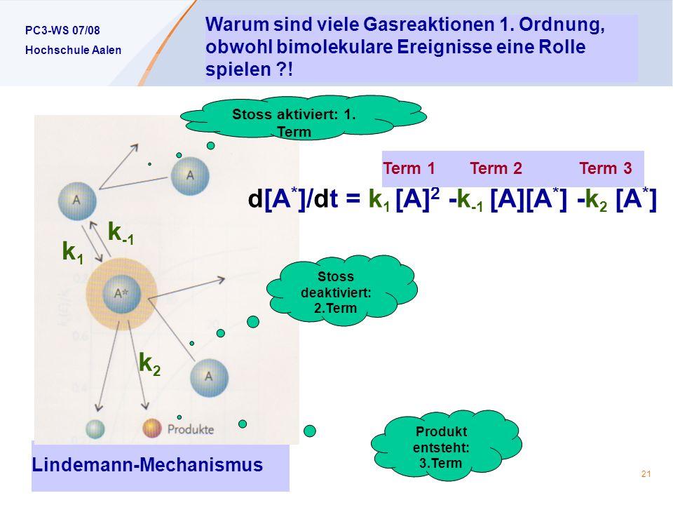 PC3-WS 07/08 Hochschule Aalen 21 Lindemann-Mechanismus d[A * ]/dt = k 1 [A] 2 -k -1 [A][A * ] -k 2 [A * ] k1k1 k -1 k2k2 Stoss aktiviert: 1. Term Stos