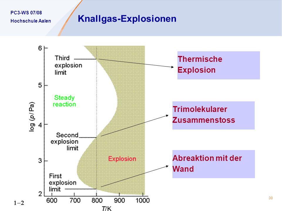PC3-WS 07/08 Hochschule Aalen 30 Knallgas-Explosionen Trimolekularer Zusammenstoss Abreaktion mit der Wand Thermische Explosion