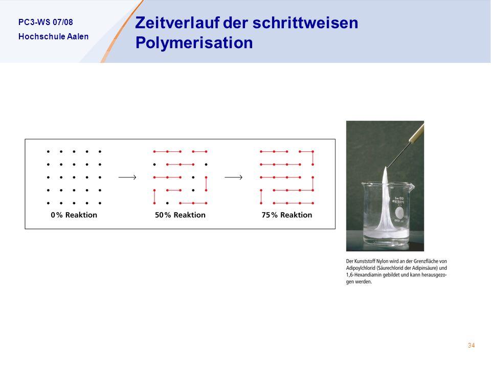 PC3-WS 07/08 Hochschule Aalen 34 Zeitverlauf der schrittweisen Polymerisation