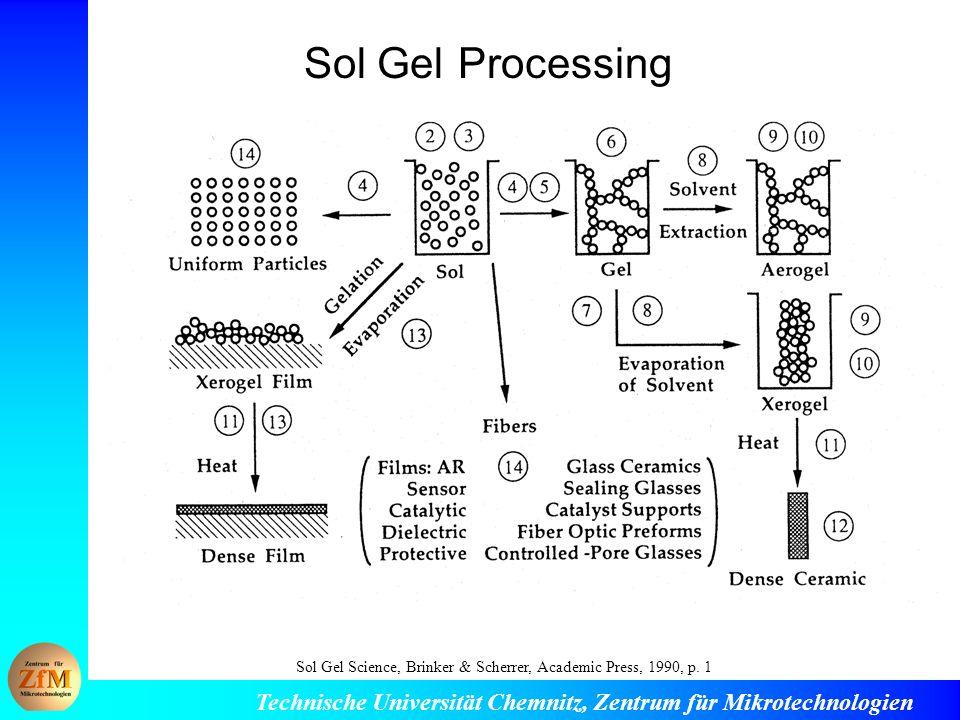 Technische Universität Chemnitz, Zentrum für Mikrotechnologien Sol Gel Processing Sol Gel Science, Brinker & Scherrer, Academic Press, 1990, p.