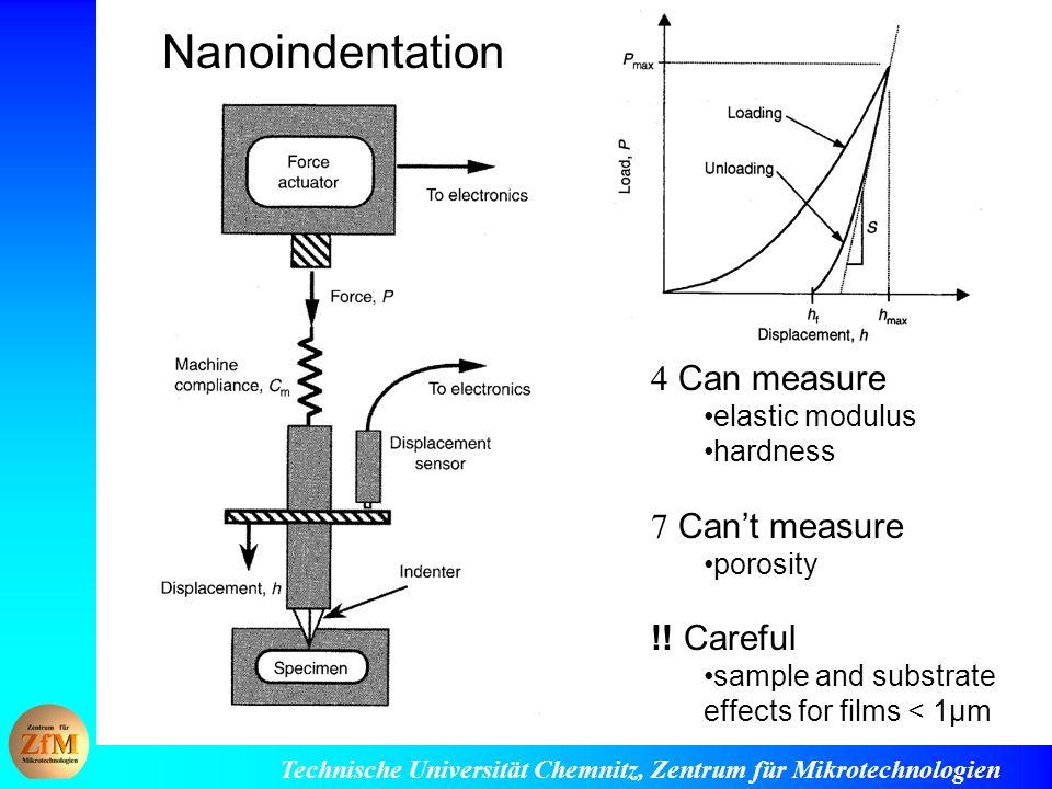 Technische Universität Chemnitz, Zentrum für Mikrotechnologien Nanoindentation Can measure elastic modulus hardness Cant measure porosity !.