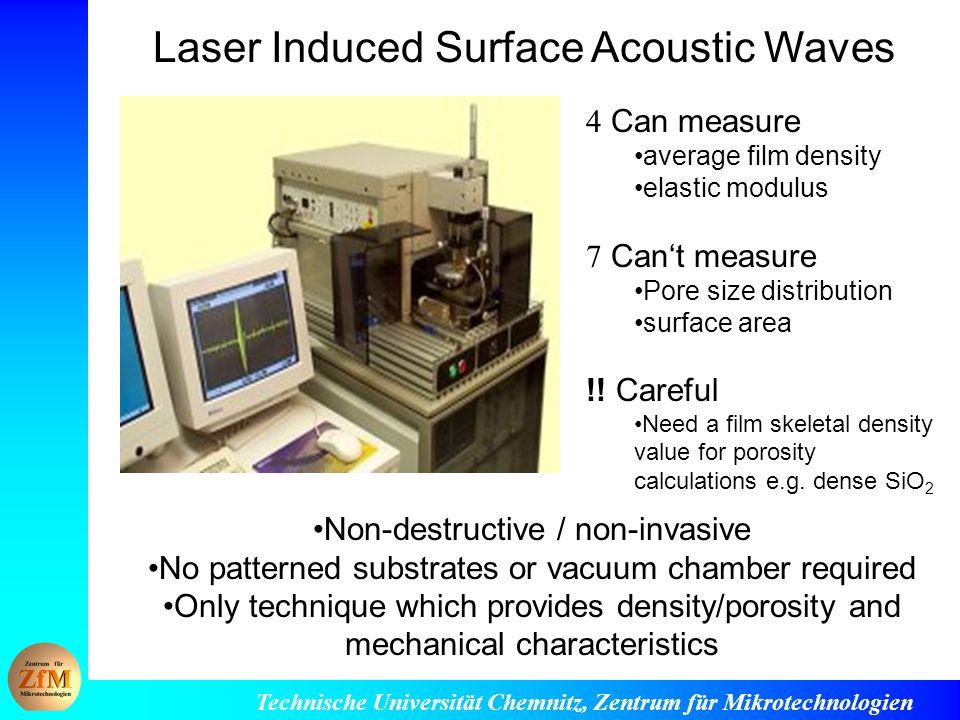Technische Universität Chemnitz, Zentrum für Mikrotechnologien Can measure average film density elastic modulus Cant measure Pore size distribution surface area !.