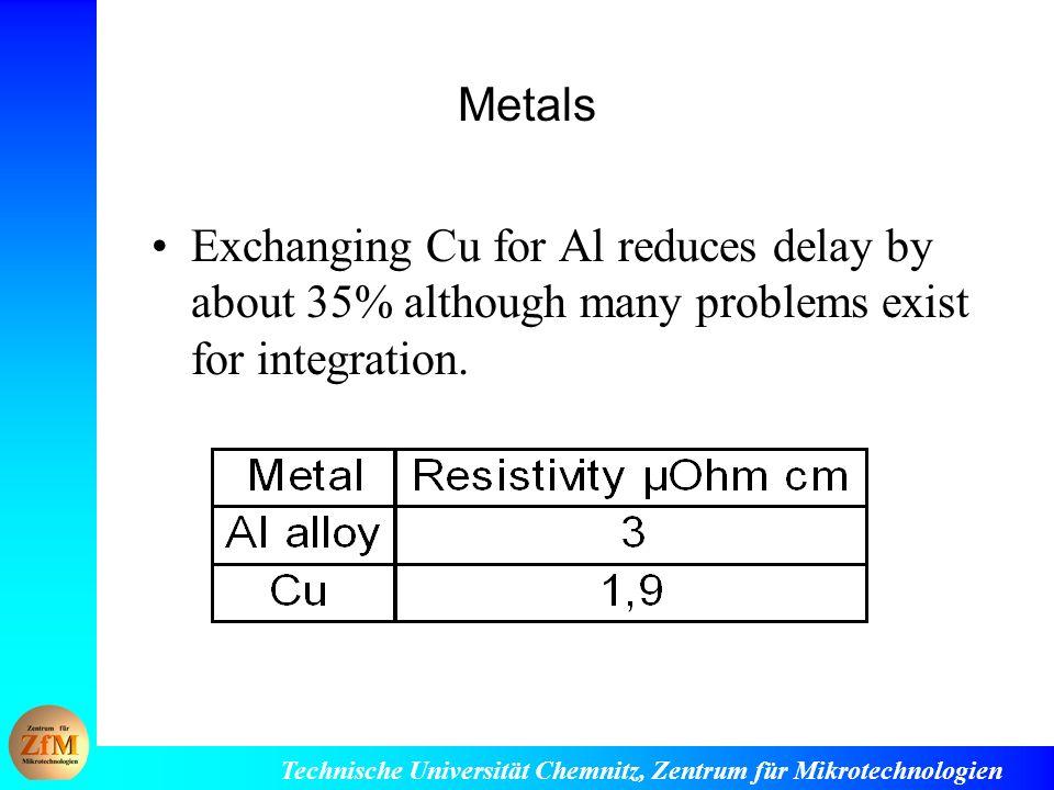 Technische Universität Chemnitz, Zentrum für Mikrotechnologien Metals Exchanging Cu for Al reduces delay by about 35% although many problems exist for integration.