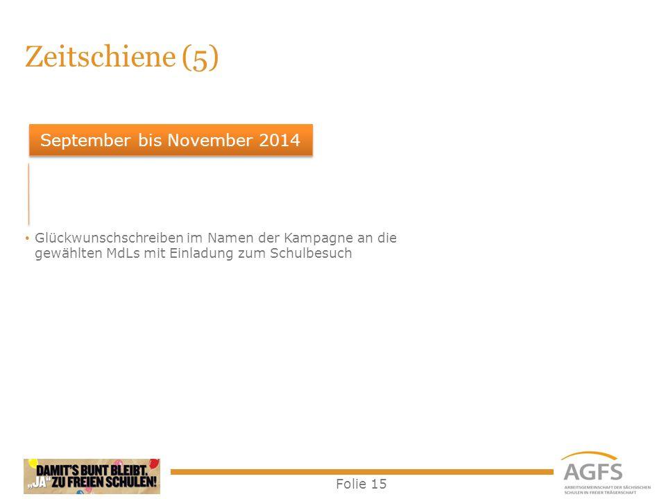 Folie 15 Zeitschiene (5) Glückwunschschreiben im Namen der Kampagne an die gewählten MdLs mit Einladung zum Schulbesuch September bis November 2014