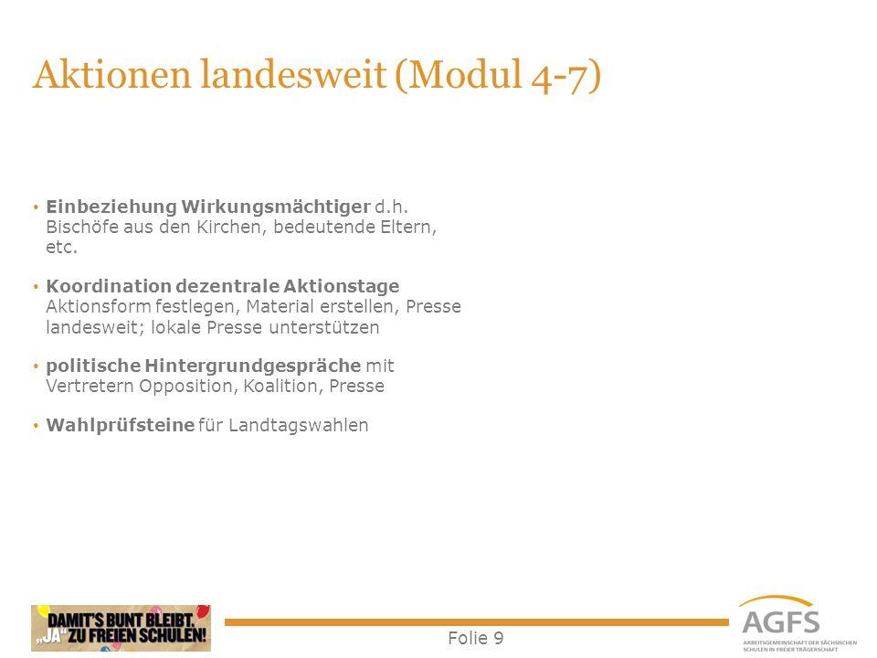 Folie 9 Aktionen landesweit (Modul 4-7) Einbeziehung Wirkungsmächtiger d.h.
