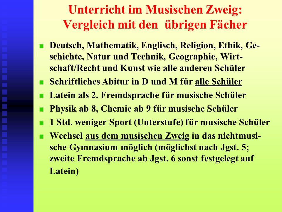 Unterricht im Musischen Zweig: Vergleich mit den übrigen Fächer Deutsch, Mathematik, Englisch, Religion, Ethik, Ge- schichte, Natur und Technik, Geogr
