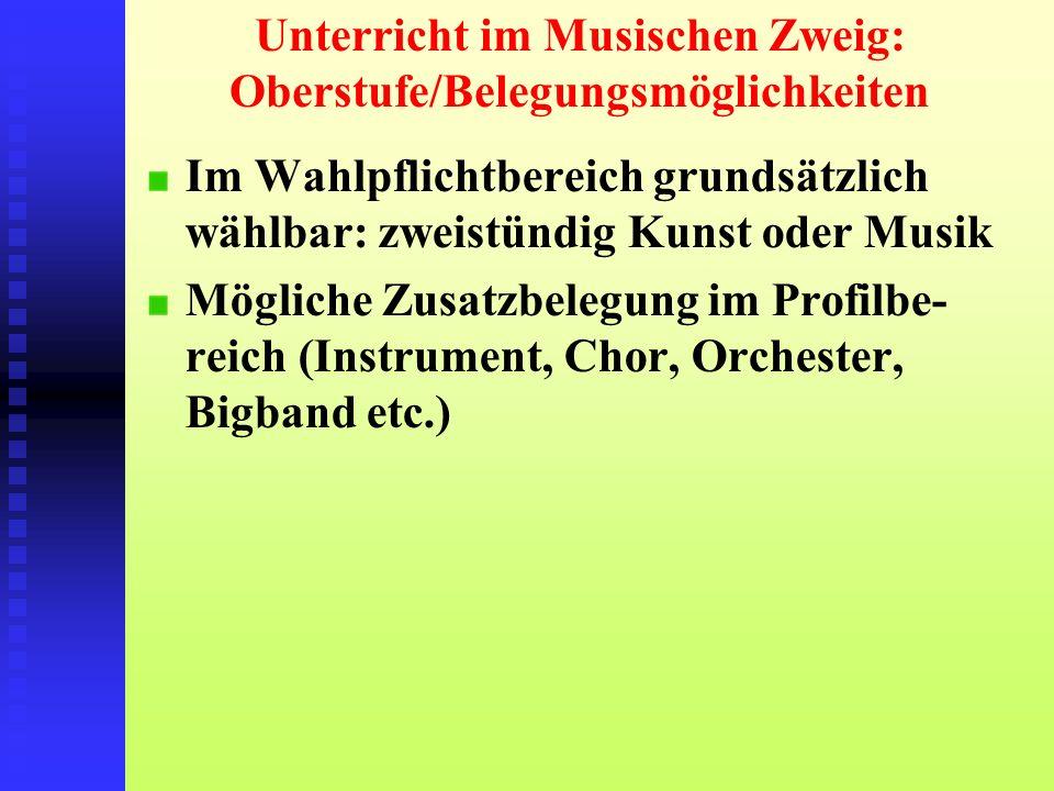 Unterricht im Musischen Zweig: Oberstufe/Belegungsmöglichkeiten Im Wahlpflichtbereich grundsätzlich wählbar: zweistündig Kunst oder Musik Mögliche Zus