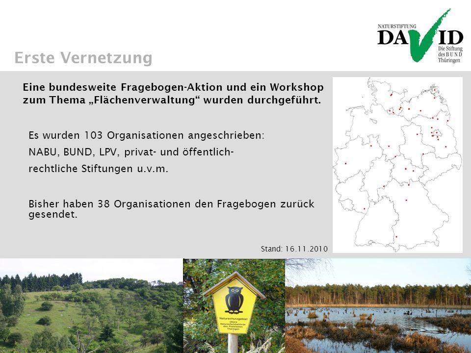 Erste Vernetzung Eine bundesweite Fragebogen-Aktion und ein Workshop zum Thema Flächenverwaltung wurden durchgeführt. Es wurden 103 Organisationen ang