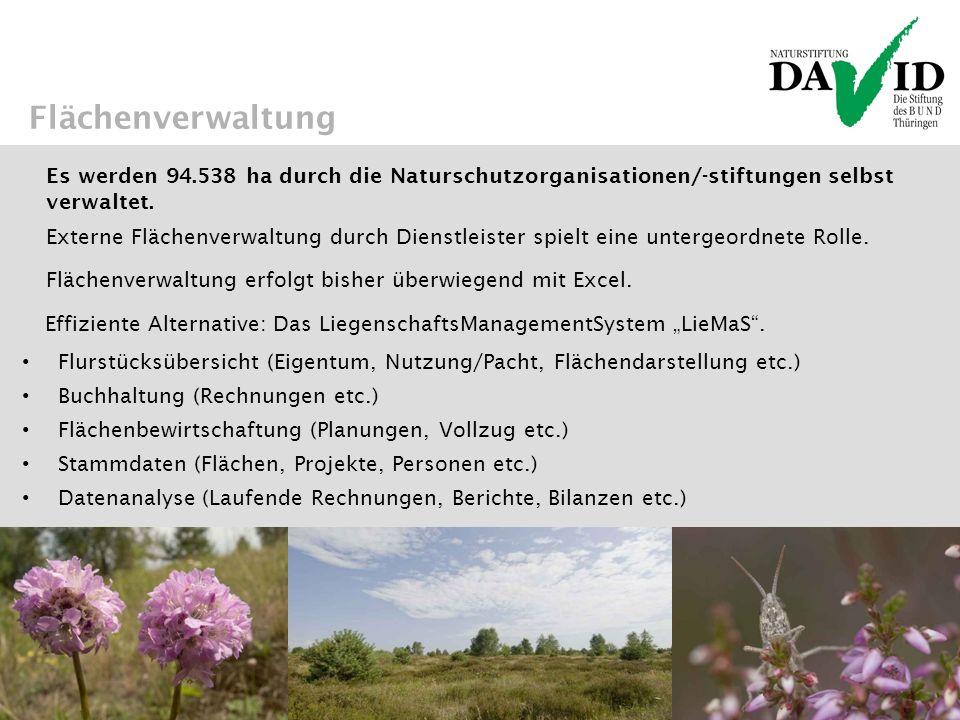 Flächenverwaltung Es werden 94.538 ha durch die Naturschutzorganisationen/-stiftungen selbst verwaltet. Externe Flächenverwaltung durch Dienstleister
