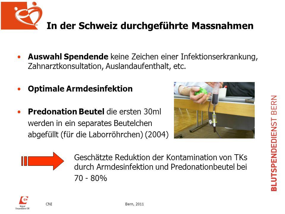 CNIBern, 2011 In der Schweiz durchgeführte Massnahmen Auswahl Spendende keine Zeichen einer Infektionserkrankung, Zahnarztkonsultation, Auslandaufenth