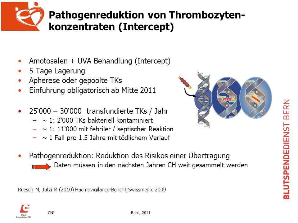 CNIBern, 2011 Pathogenreduktion von Thrombozyten- konzentraten (Intercept) Amotosalen + UVA Behandlung (Intercept) 5 Tage Lagerung Apherese oder gepoo