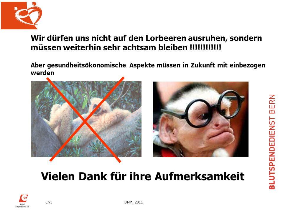 CNIBern, 2011 Wir dürfen uns nicht auf den Lorbeeren ausruhen, sondern müssen weiterhin sehr achtsam bleiben !!!!!!!!!!!! Aber gesundheitsökonomische