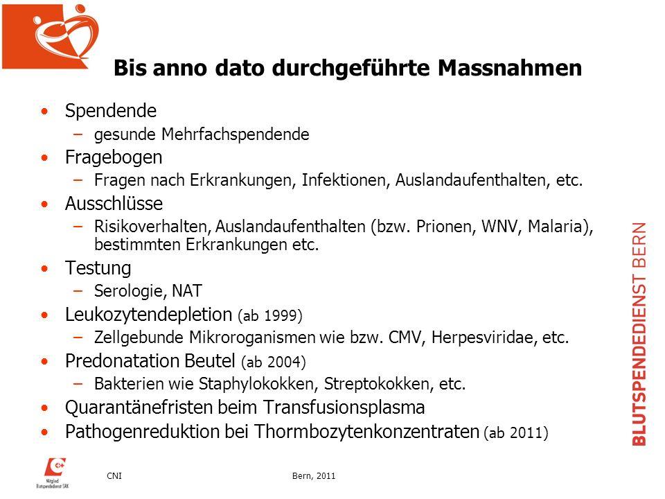 CNIBern, 2011 Evolution Testung weltweit 1970 19751980 19851990199520002005 2010 Syphilis 1938 HBsAg Anti-HIV Anti-CMV Anti-HBc ALAT Anti-HTLV Anti-HCV HCV Ag HCV & HIV NAT Anti-T.