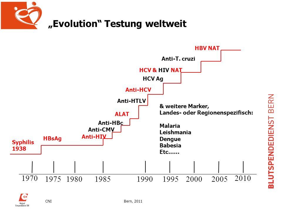 CNIBern, 2011 Evolution Testung weltweit 1970 19751980 19851990199520002005 2010 Syphilis 1938 HBsAg Anti-HIV Anti-CMV Anti-HBc ALAT Anti-HTLV Anti-HC