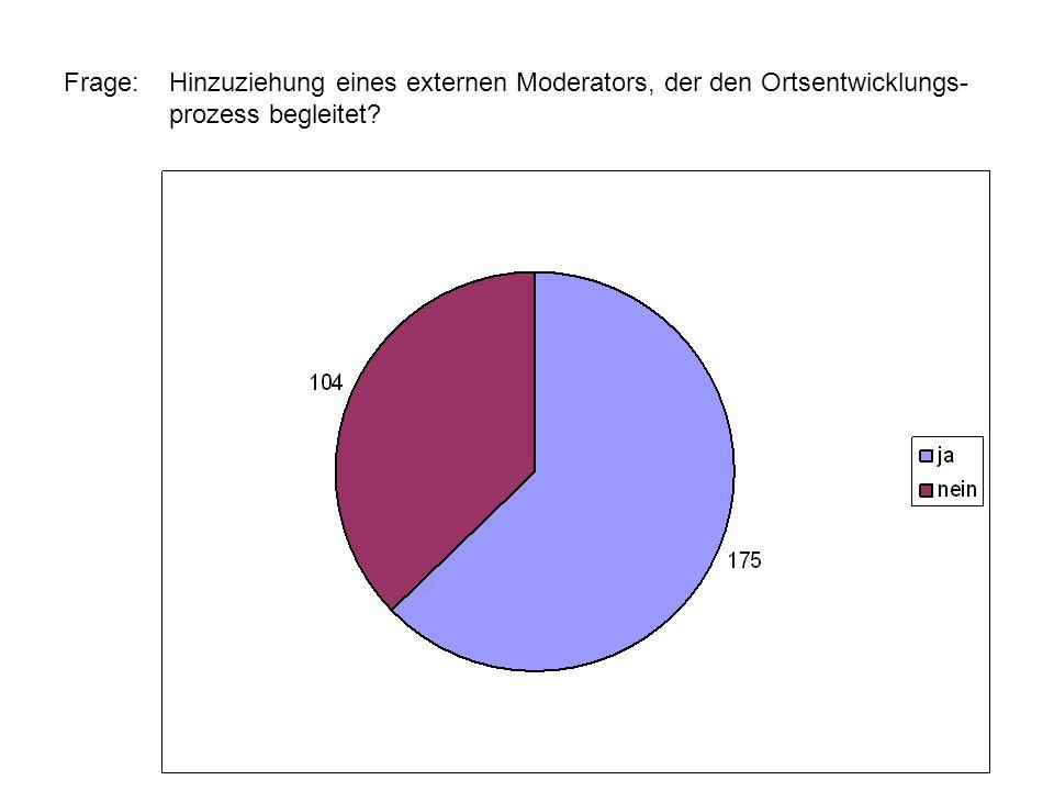Frage: Hinzuziehung eines externen Moderators, der den Ortsentwicklungs- prozess begleitet?