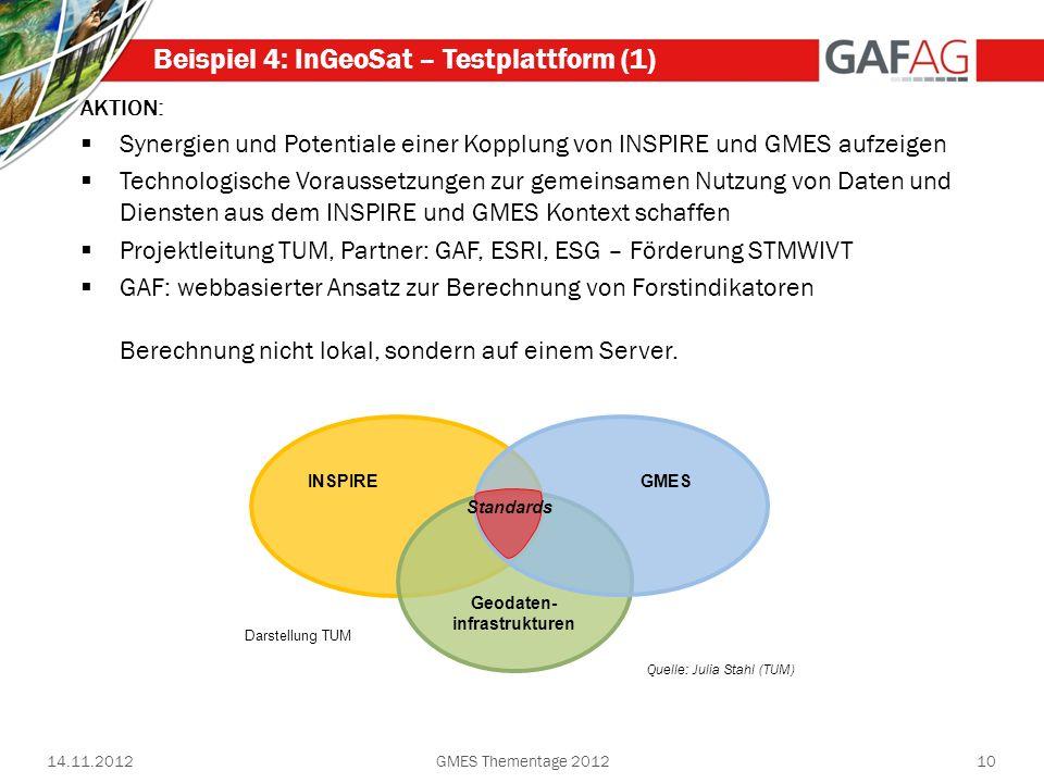 14.11.2012GMES Thementage 201210 Beispiel 4: InGeoSat – Testplattform (1) AKTION: Synergien und Potentiale einer Kopplung von INSPIRE und GMES aufzeig