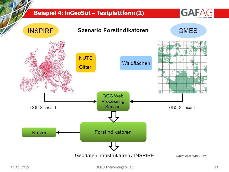 14.11.2012GMES Thementage 201211 Beispiel 4: InGeoSat – Testplattform (1) Szenario Forstindikatoren OGC Web Processing Service OGC Standard Forstindik