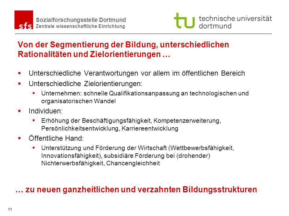Sozialforschungsstelle Dortmund Zentrale wissenschaftliche Einrichtung 11 Von der Segmentierung der Bildung, unterschiedlichen Rationalitäten und Ziel