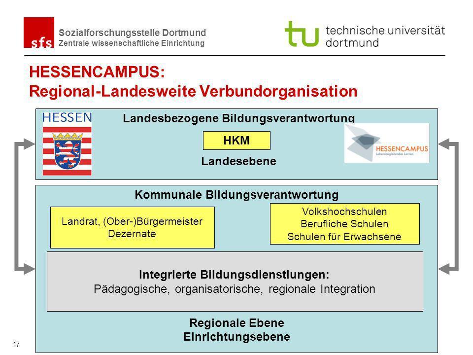 Sozialforschungsstelle Dortmund Zentrale wissenschaftliche Einrichtung 17 HESSENCAMPUS: Regional-Landesweite Verbundorganisation Landesbezogene Bildun