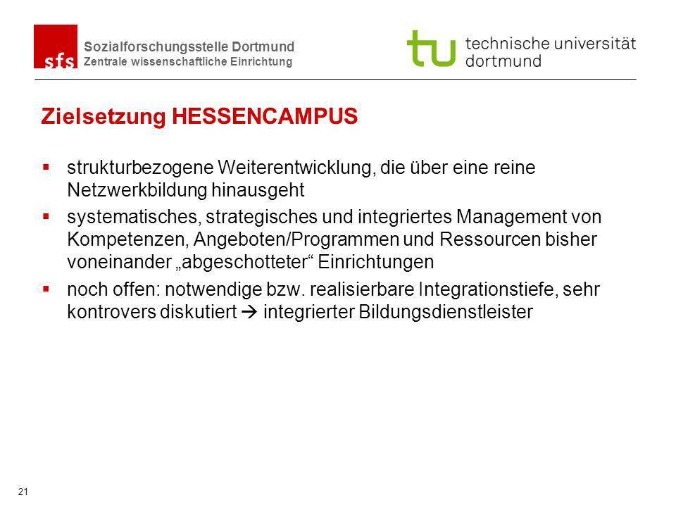 Sozialforschungsstelle Dortmund Zentrale wissenschaftliche Einrichtung 21 Zielsetzung HESSENCAMPUS strukturbezogene Weiterentwicklung, die über eine r