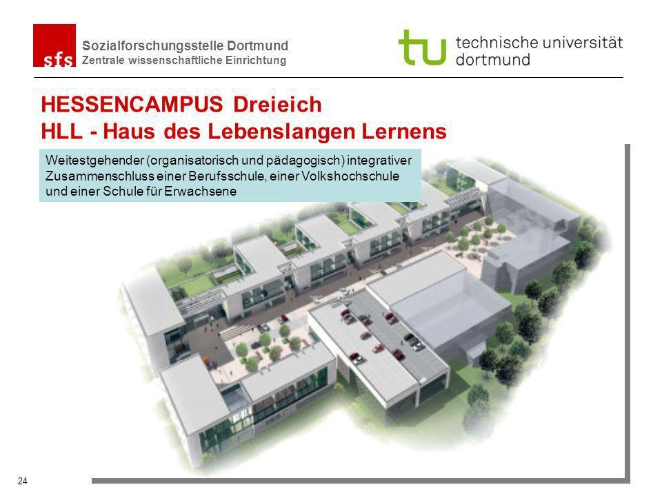 Sozialforschungsstelle Dortmund Zentrale wissenschaftliche Einrichtung 24 HESSENCAMPUS Dreieich HLL - Haus des Lebenslangen Lernens Weitestgehender (o