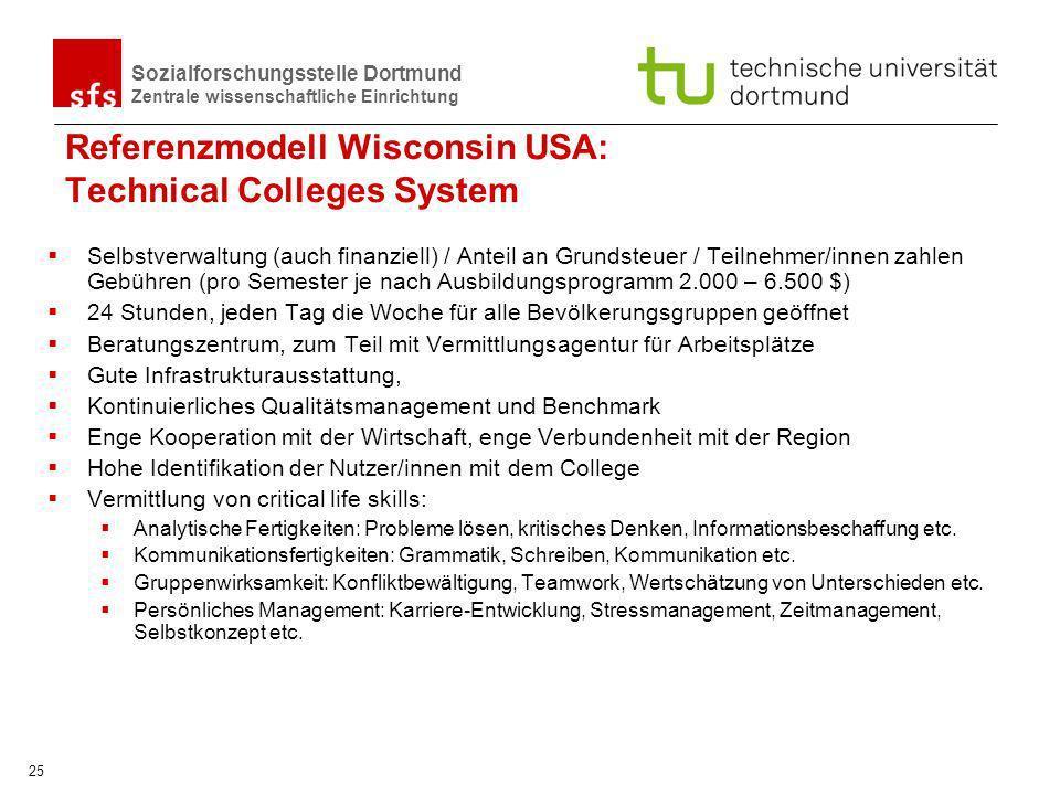 Sozialforschungsstelle Dortmund Zentrale wissenschaftliche Einrichtung 25 Selbstverwaltung (auch finanziell) / Anteil an Grundsteuer / Teilnehmer/inne