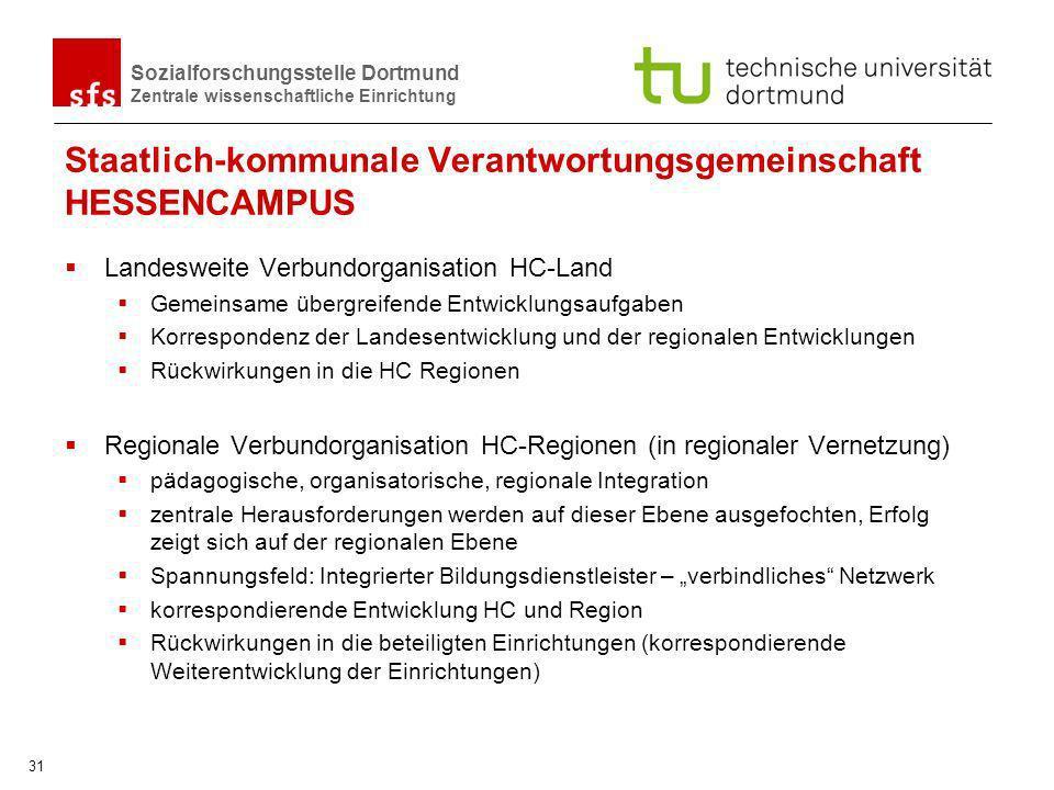 Sozialforschungsstelle Dortmund Zentrale wissenschaftliche Einrichtung 31 Staatlich-kommunale Verantwortungsgemeinschaft HESSENCAMPUS Landesweite Verb