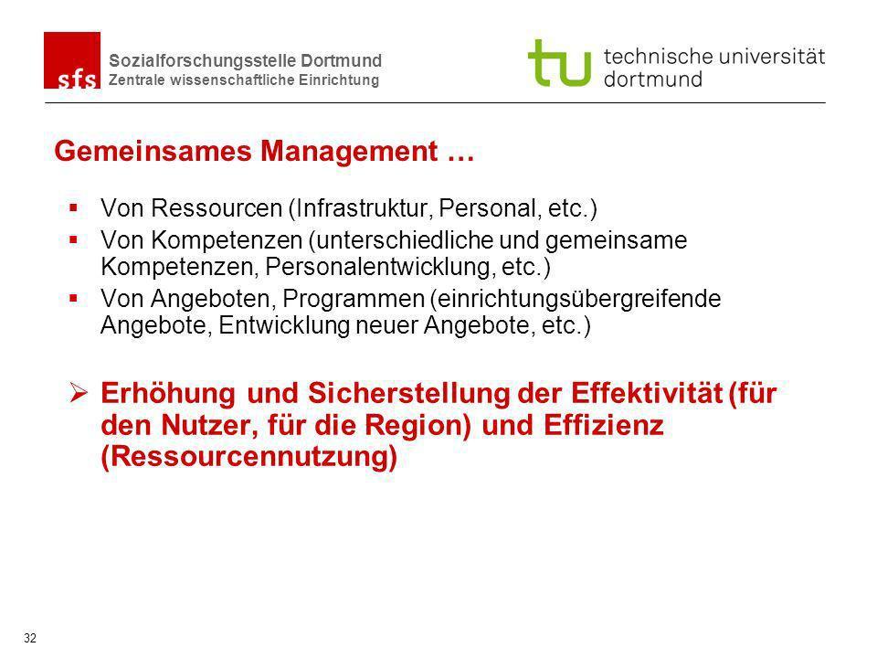Sozialforschungsstelle Dortmund Zentrale wissenschaftliche Einrichtung 32 Gemeinsames Management … Von Ressourcen (Infrastruktur, Personal, etc.) Von