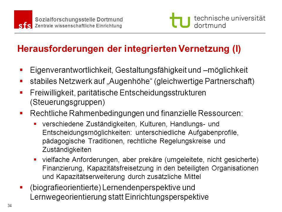 Sozialforschungsstelle Dortmund Zentrale wissenschaftliche Einrichtung 34 Herausforderungen der integrierten Vernetzung (I) Eigenverantwortlichkeit, G