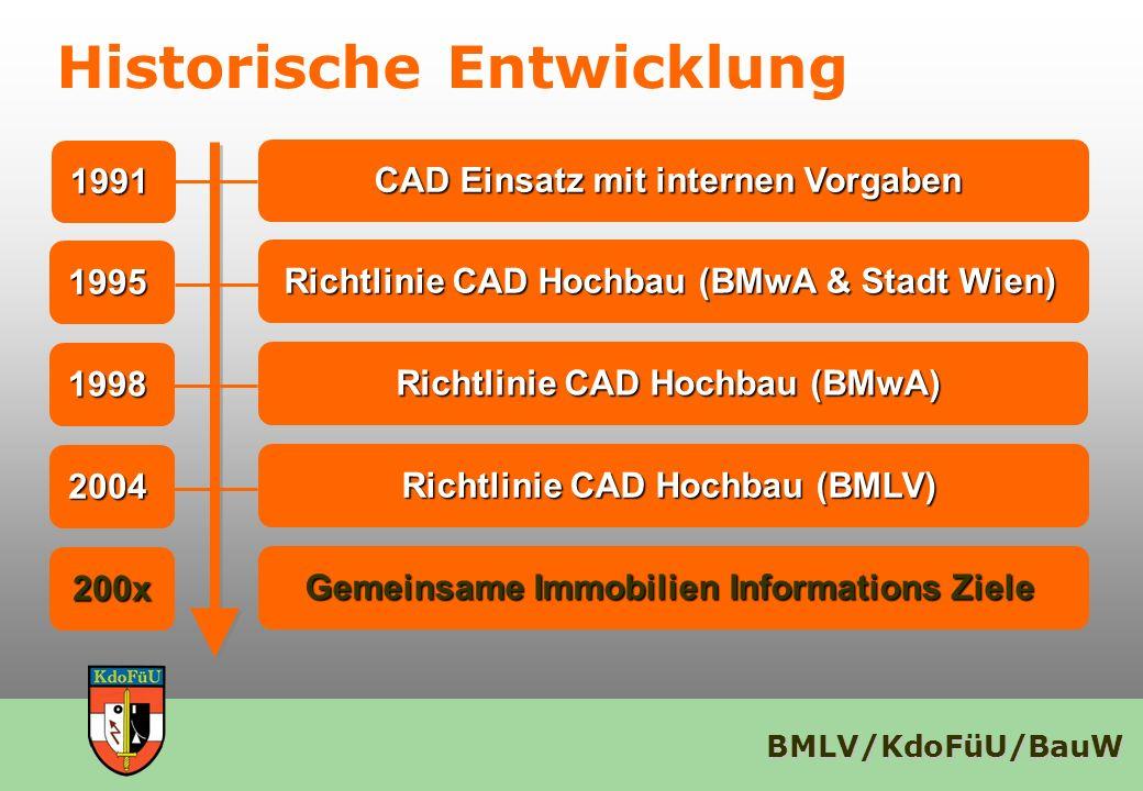 BMLV/KdoFüU/BauW Historische Entwicklung CAD Einsatz mit internen Vorgaben 1991 Richtlinie CAD Hochbau (BMwA & Stadt Wien) 1995 Richtlinie CAD Hochbau