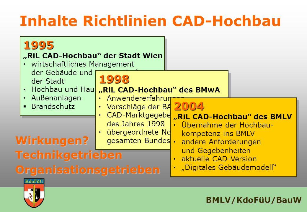 BMLV/KdoFüU/BauW Inhalte Richtlinien CAD-Hochbau 1995 1995 RiL CAD-Hochbau der Stadt Wien wirtschaftliches Management der Gebäude und Liegenschaften d