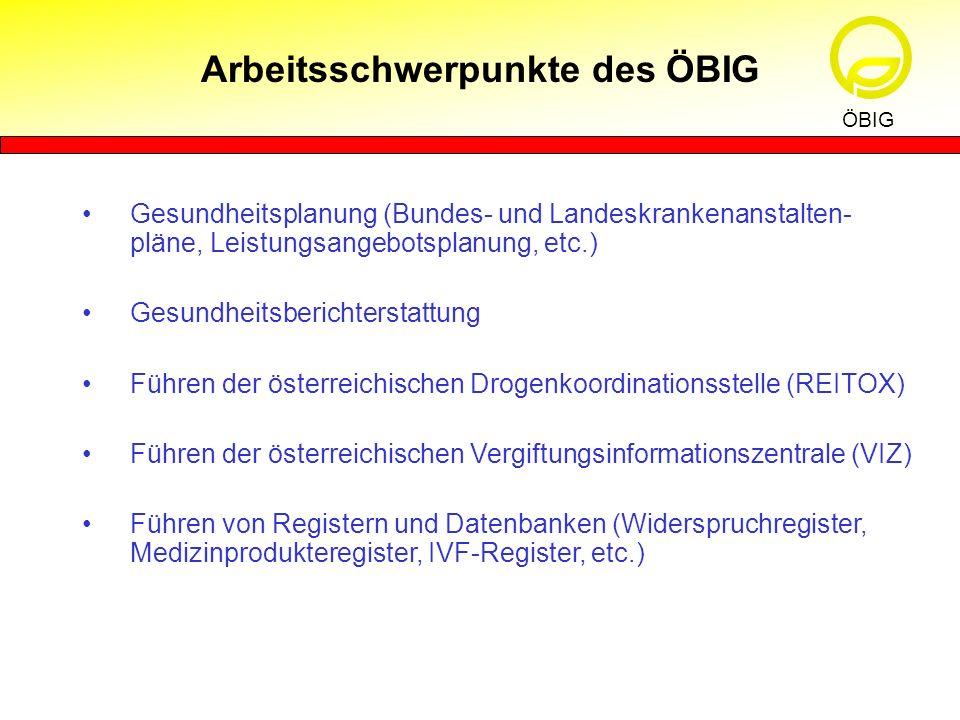 Arbeitsschwerpunkte des ÖBIG ÖBIG Gesundheitsplanung (Bundes- und Landeskrankenanstalten- pläne, Leistungsangebotsplanung, etc.) Gesundheitsberichters