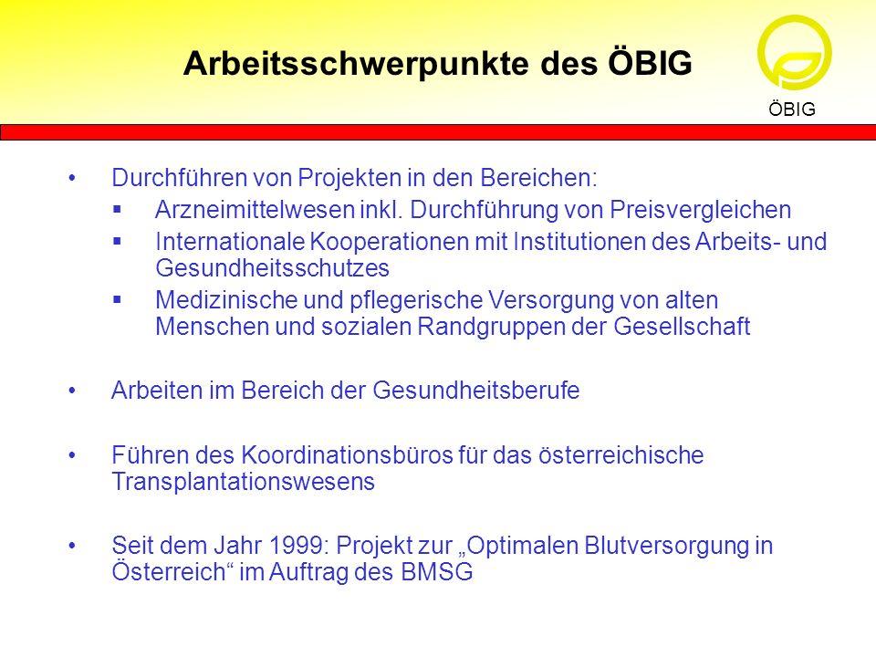 Arbeitsschwerpunkte des ÖBIG ÖBIG Durchführen von Projekten in den Bereichen: Arzneimittelwesen inkl. Durchführung von Preisvergleichen Internationale