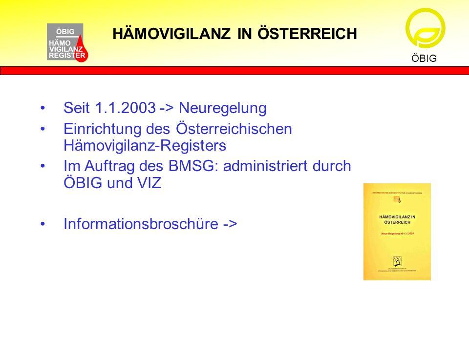 HÄMOVIGILANZ IN ÖSTERREICH ÖBIG Seit 1.1.2003 -> Neuregelung Einrichtung des Österreichischen Hämovigilanz-Registers Im Auftrag des BMSG: administrier