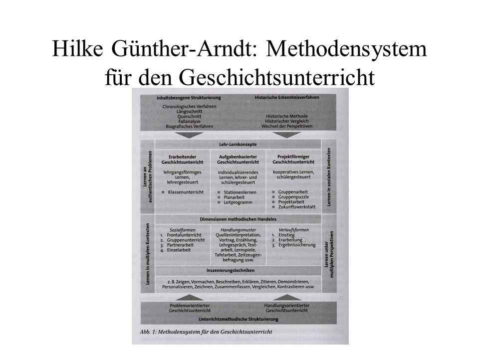 Hilke Günther-Arndt: Methodensystem für den Geschichtsunterricht