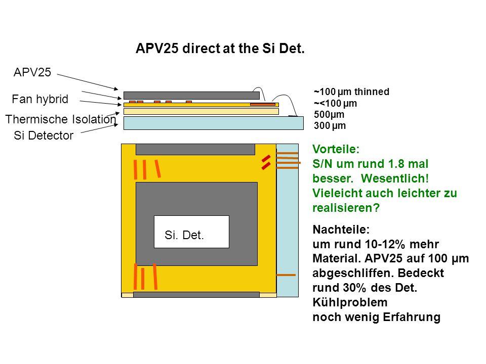 Proposal for SVD2.5 Design (very preliminary) Layer 1 Thinned APVs on Flex Hybrids z Flex r-phi: same as standard solution (and SVD2.0) r-phi APVs (not thinned)Sensor