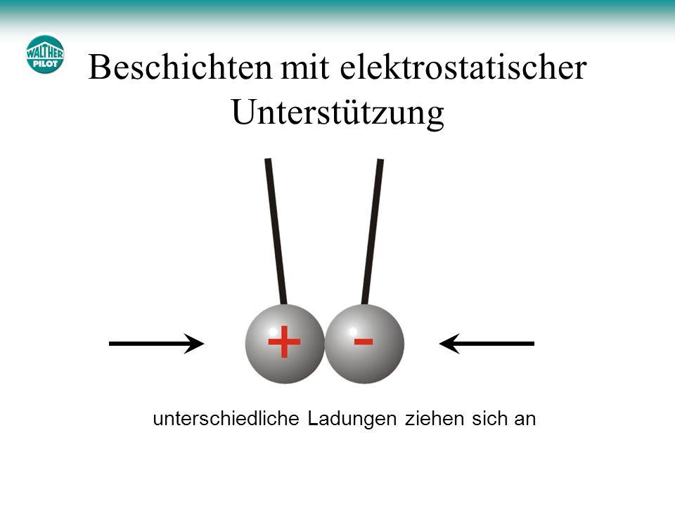 Beschichten mit elektrostatischer Unterstützung unterschiedliche Ladungen ziehen sich an