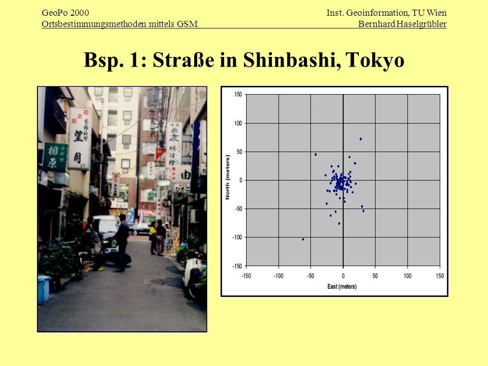 GeoPo 2000Inst. Geoinformation, TU Wien Ortsbestimmungsmethoden mittels GSMBernhard Haselgrübler Bsp. 1: Straße in Shinbashi, Tokyo