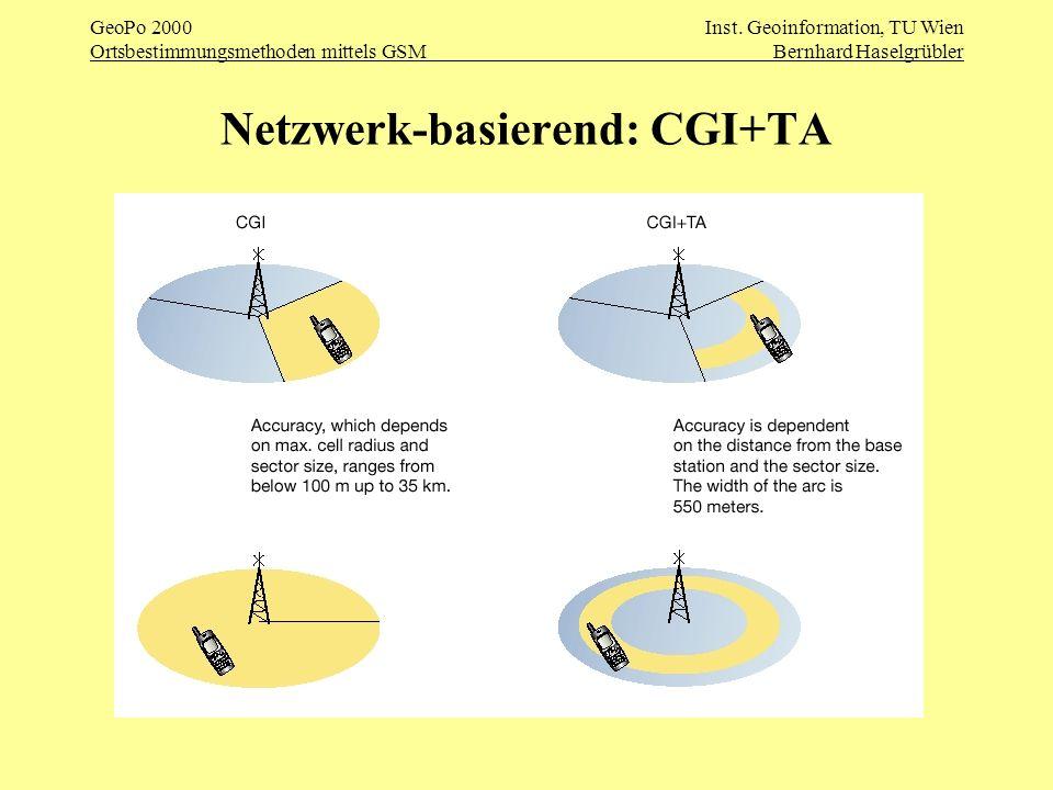 GeoPo 2000Inst. Geoinformation, TU Wien Ortsbestimmungsmethoden mittels GSMBernhard Haselgrübler Netzwerk-basierend: CGI+TA