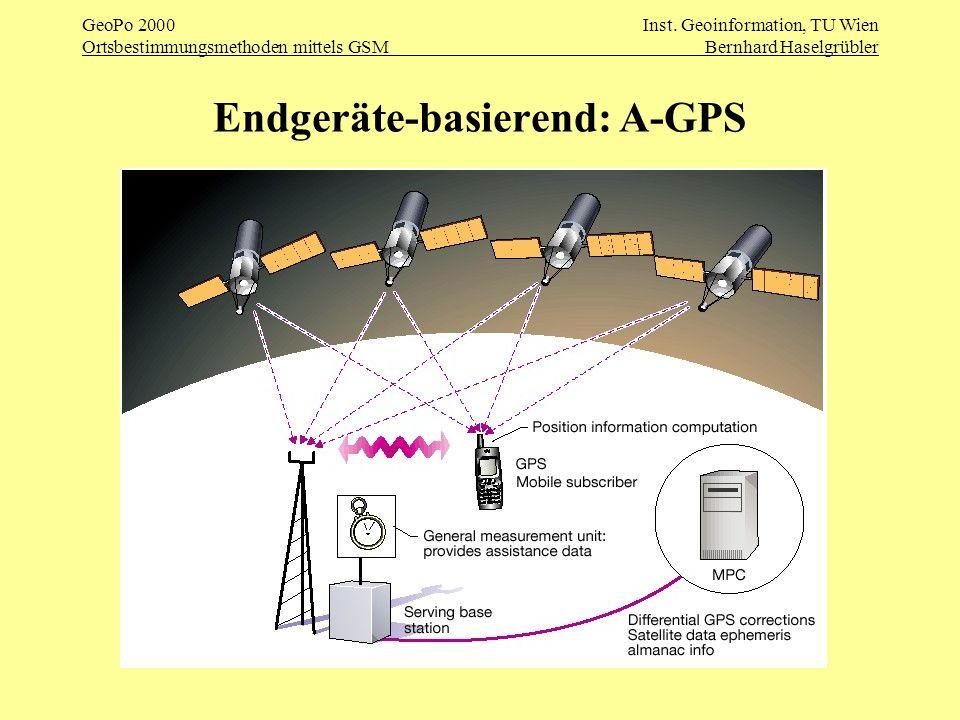 GeoPo 2000Inst. Geoinformation, TU Wien Ortsbestimmungsmethoden mittels GSMBernhard Haselgrübler Endgeräte-basierend: A-GPS