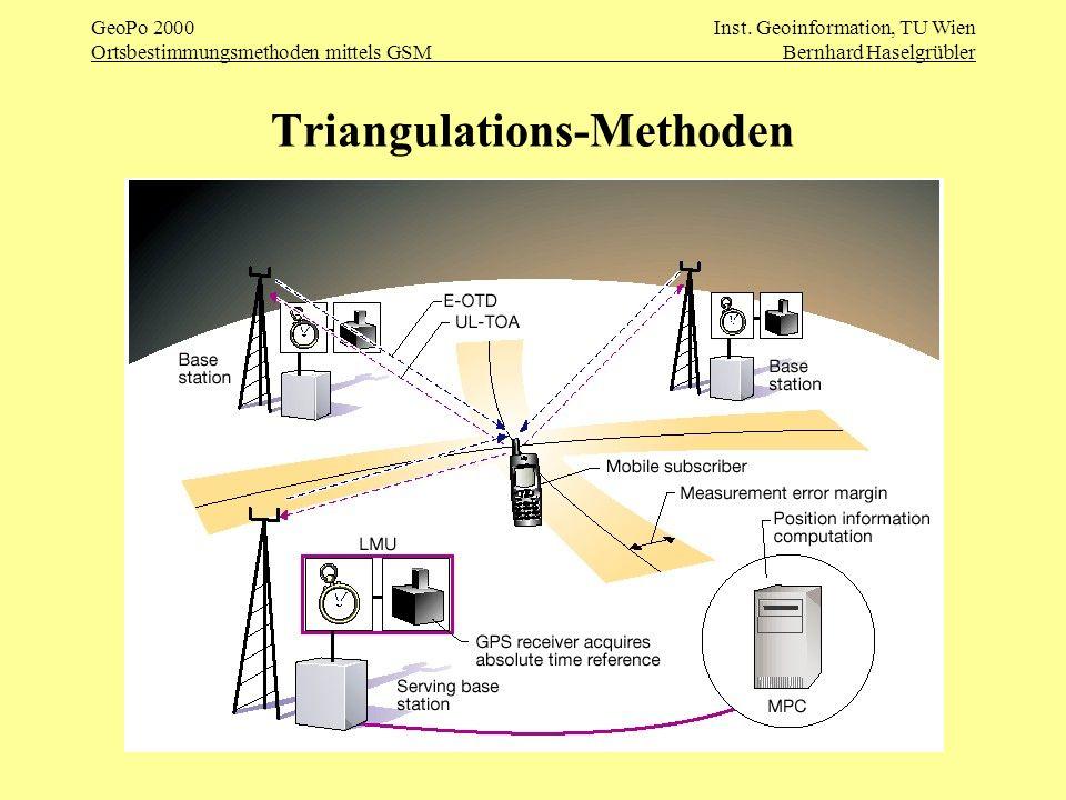 GeoPo 2000Inst. Geoinformation, TU Wien Ortsbestimmungsmethoden mittels GSMBernhard Haselgrübler Triangulations-Methoden