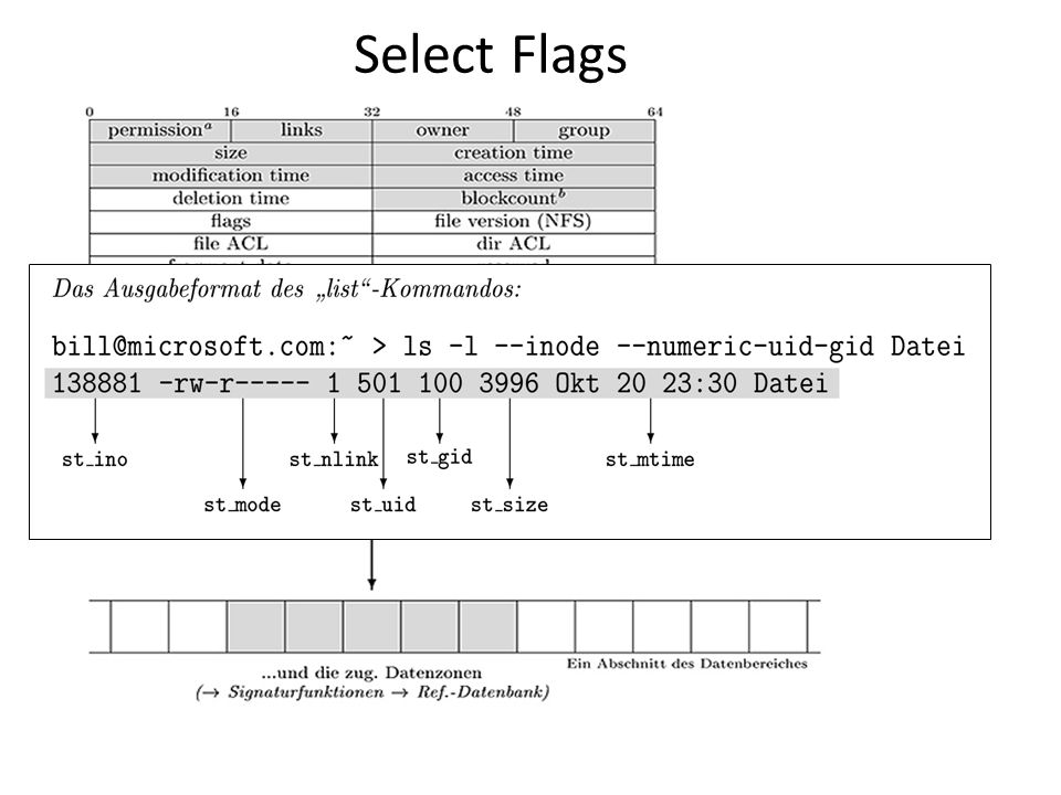 Select Flags