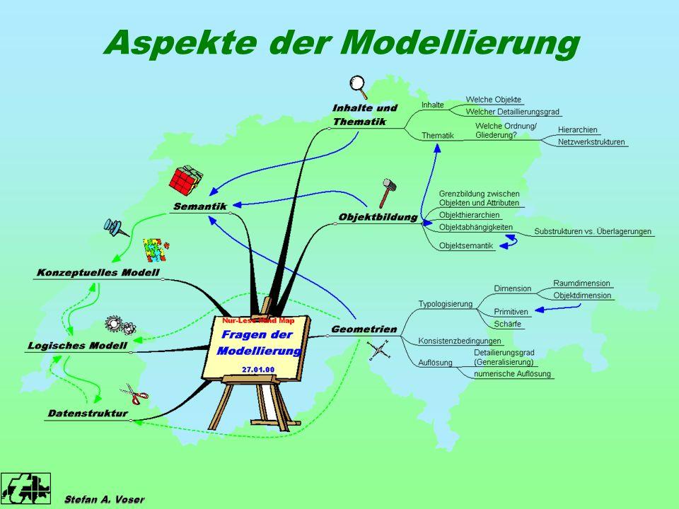 Stefan A. Voser Aspekte der Modellierung