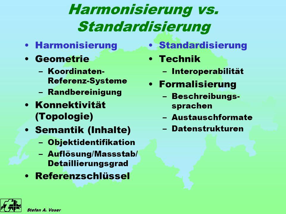 Stefan A. Voser Harmonisierung vs.